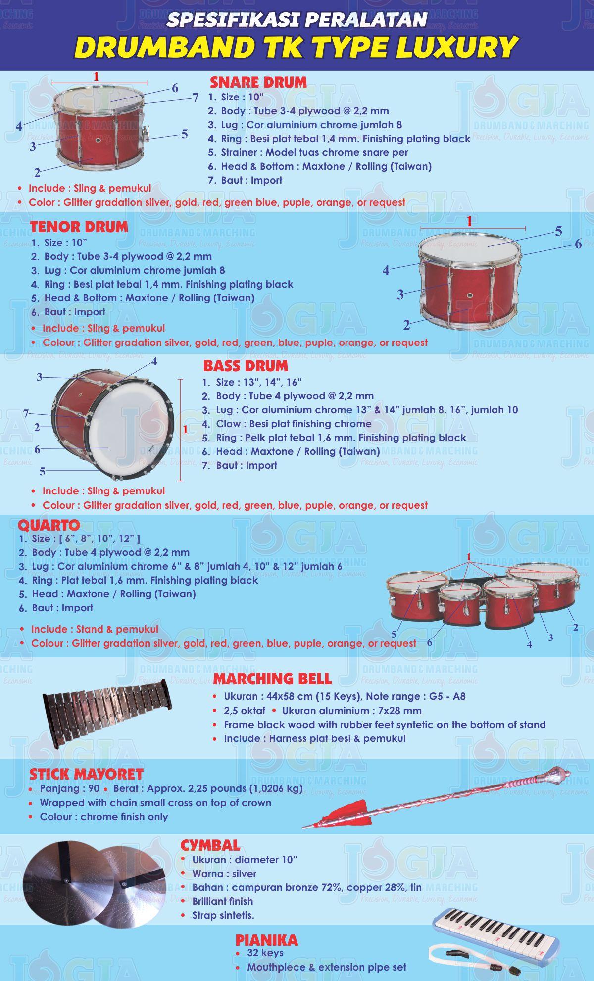 Spesifikasi JM Drumband TK