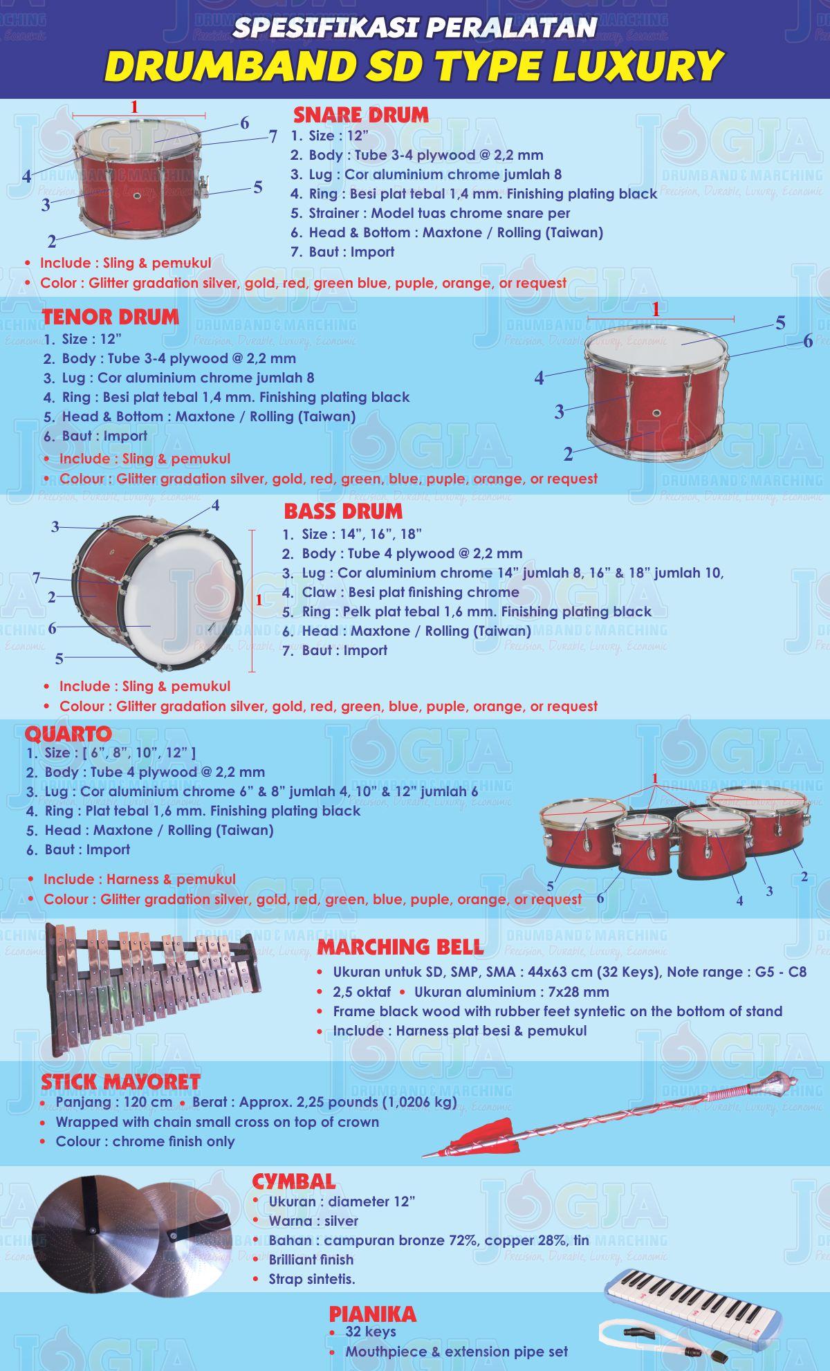 Spesifikasi JM Drumband SD