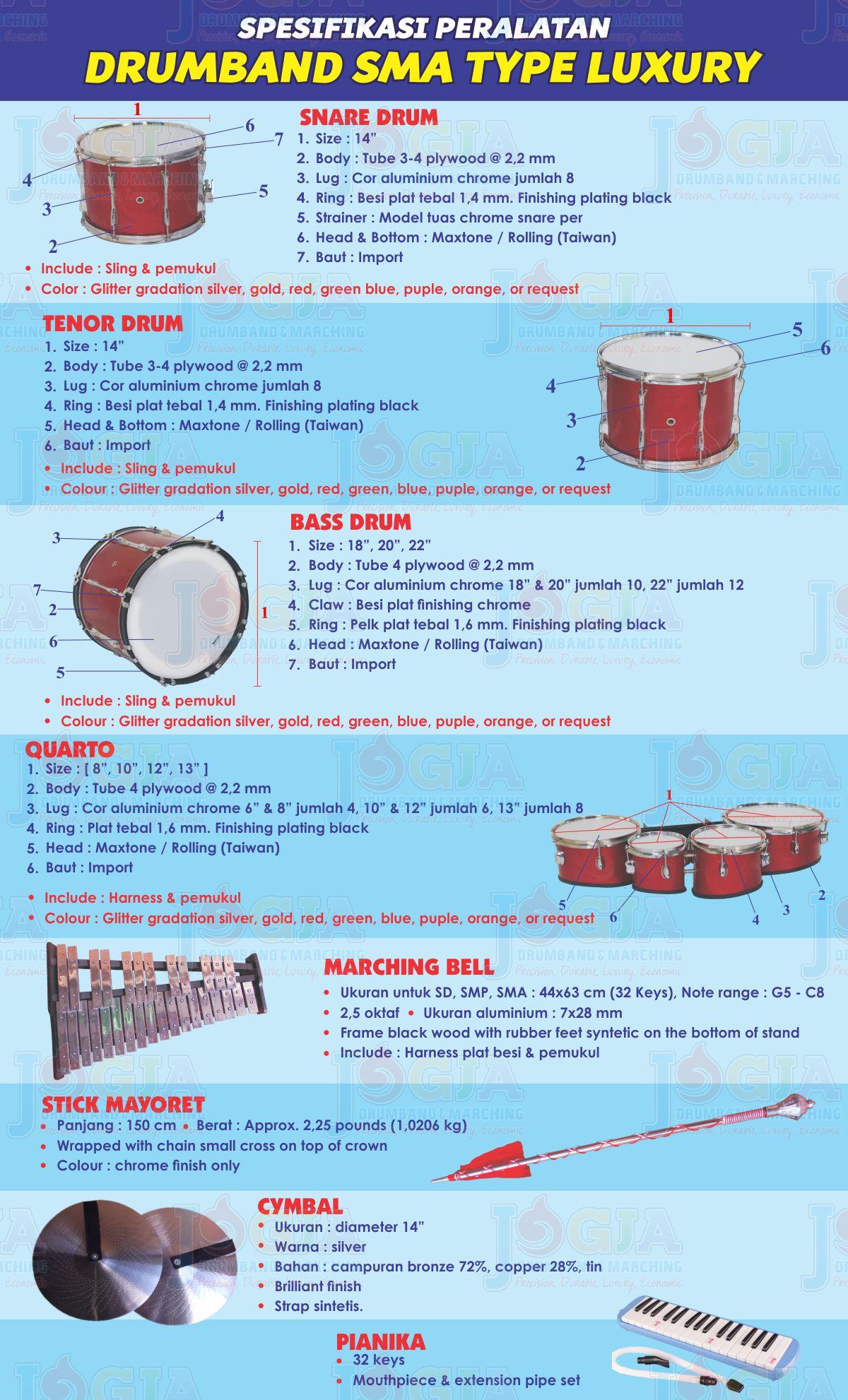 Spesifikasi JM Drumband SMA