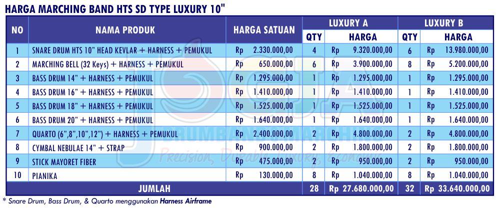 Harga JM HTS SD Luxury 1