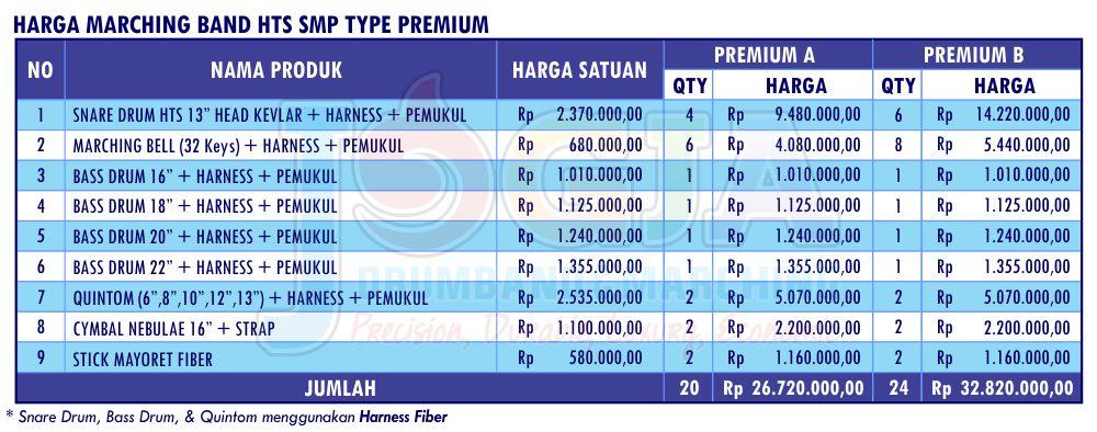 Harga JM HTS SMP Premium 1