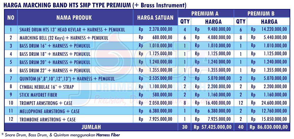 Harga JM HTS SMP Premium 2