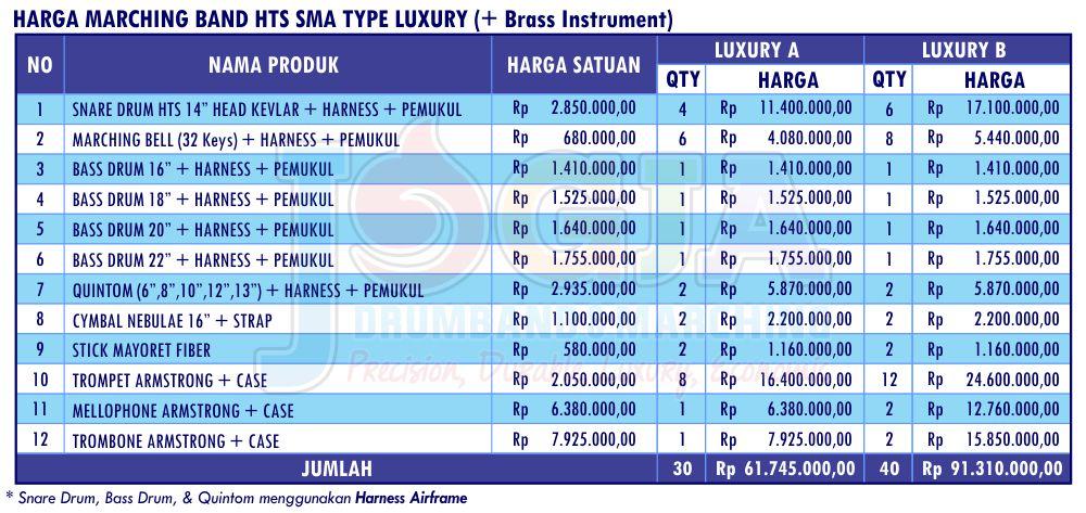 Harga JM HTS SMA Luxury 2