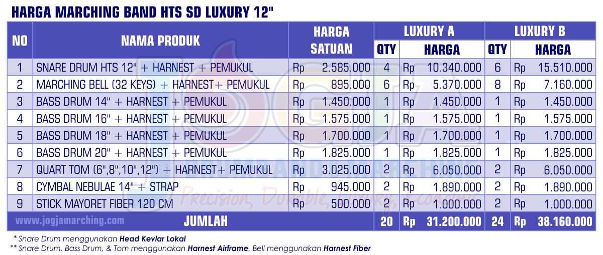 Harga Marching Band SD Luxury 12 2020 JM rev
