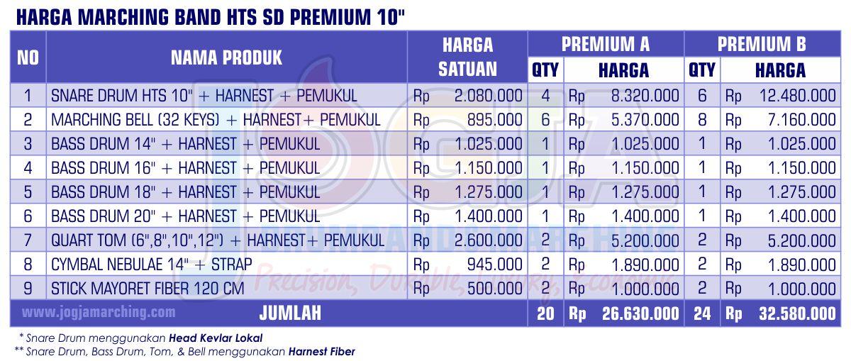 Harga Marching Band SD Premium 10 2020 JM